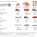 Eigenheimversicherung Vergleich